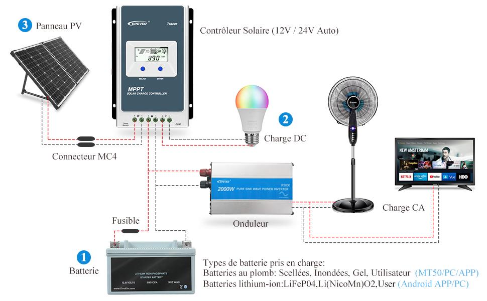 Installation solaire avec le régulateur de charge solaire Epever Tracer 3210 AN