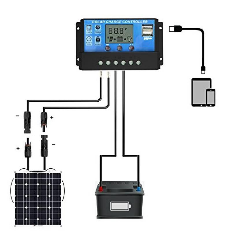 Régulateur solaire Allpowers PWM de 20A : petit prix et performant