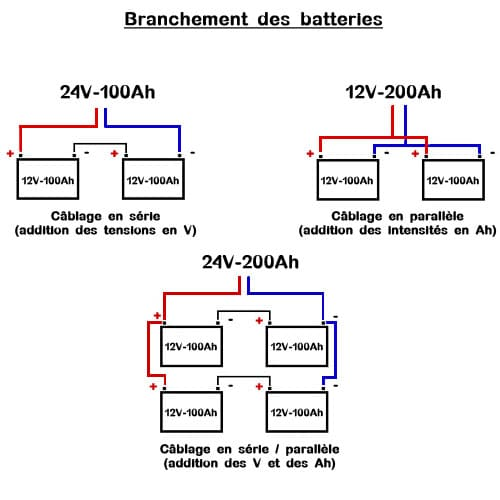 Branchement des batteries