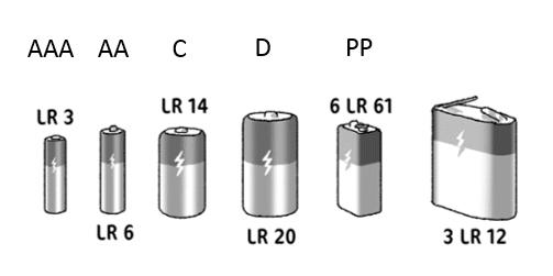 Les différents formats de piles