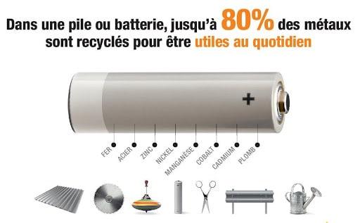 Pensez à recycler vos piles