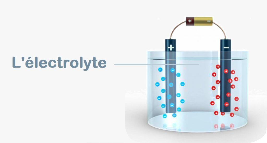Qu'est-ce que l'électrolyte ?