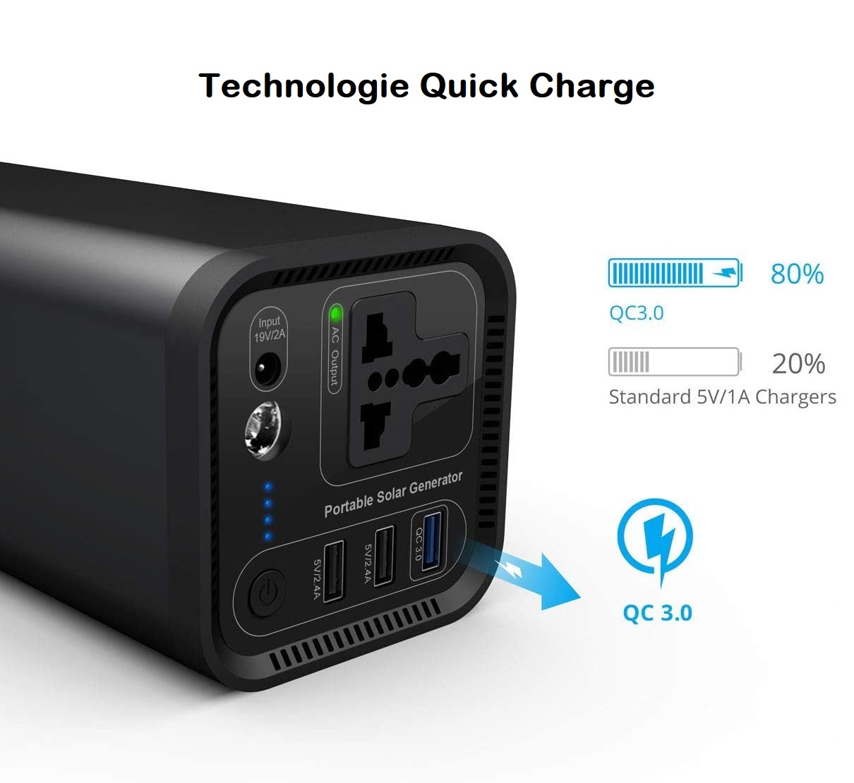 Litionite Hurakan avec port USB Quick Charge