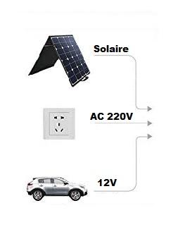 Trois façons différentes de recharger un générateur solaire