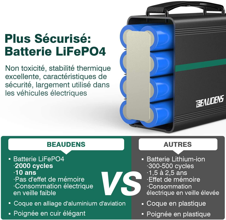 Beaudens, le générateur avec une batterie LiFePO4 sécurisée, performante et avec une plus longue durée de vie que la moyenne