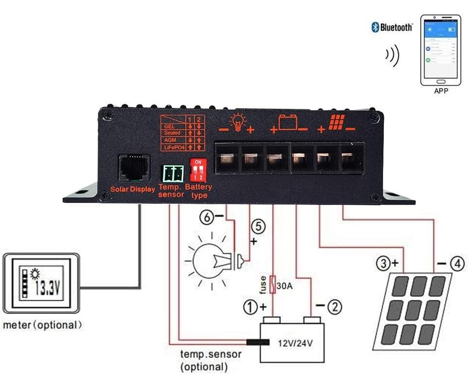 Eco-Worthy régulateur solaire 20A à petit prix