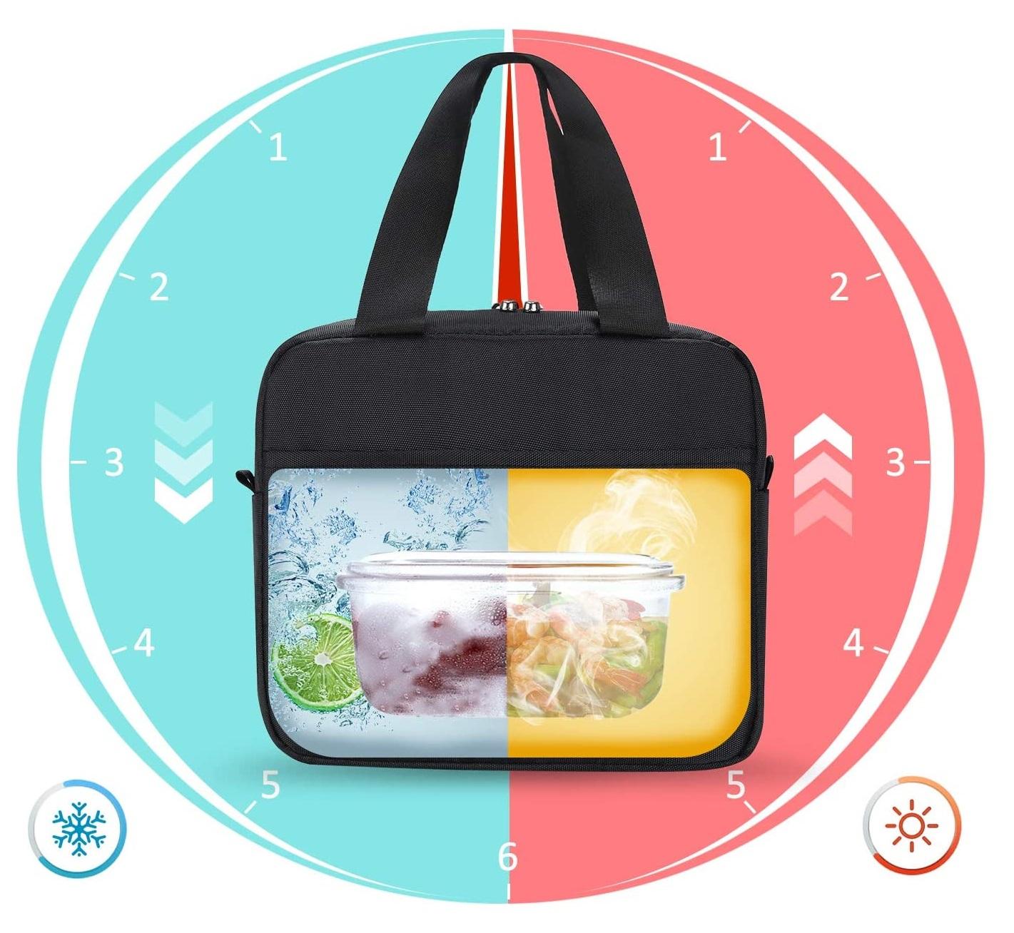 Un sac isotherme repas maintient au chaud et au froid vos aliments