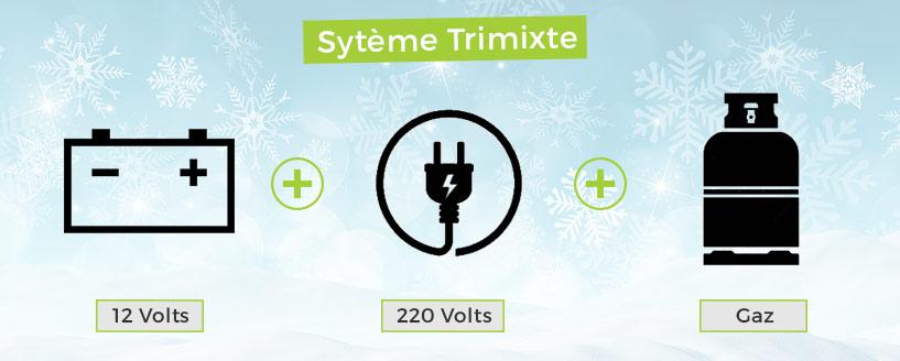 Système Trimixte pour frigo de camping-car