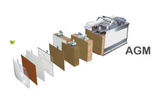 Les batteries AGM : Guide d'achat et comparatif