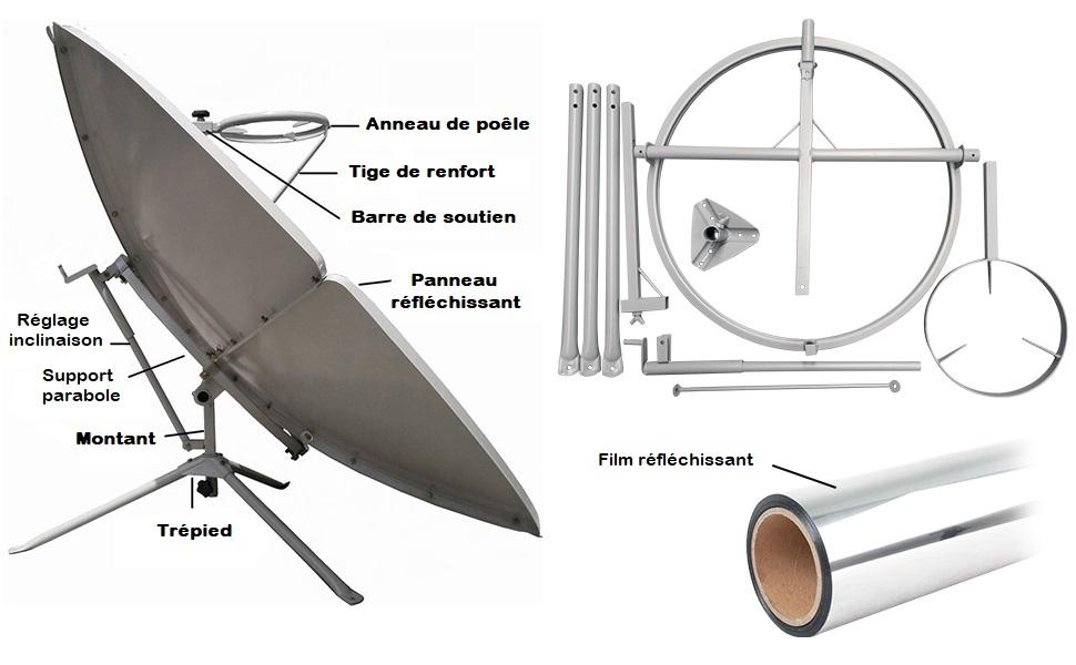 Montage du four solaire parabole TOPQSC avec notice en anglais ou chinois