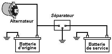 Montage d'un coupleur séparateur avec deux batteries et un alternateur