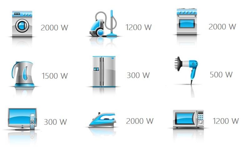 Combien de watt en moyenne consomment nos appareils domestiques