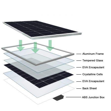 Kit photovoltaique avec panneau solaire monocristallin 120W, régulateur 20A