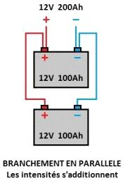 Branchement en parallèle de deux batteries décharge lente, les intensités s'additionnent