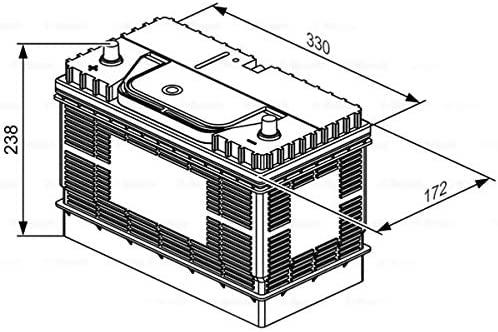 Spécifications de la batterie décharge lente Bosch L4034
